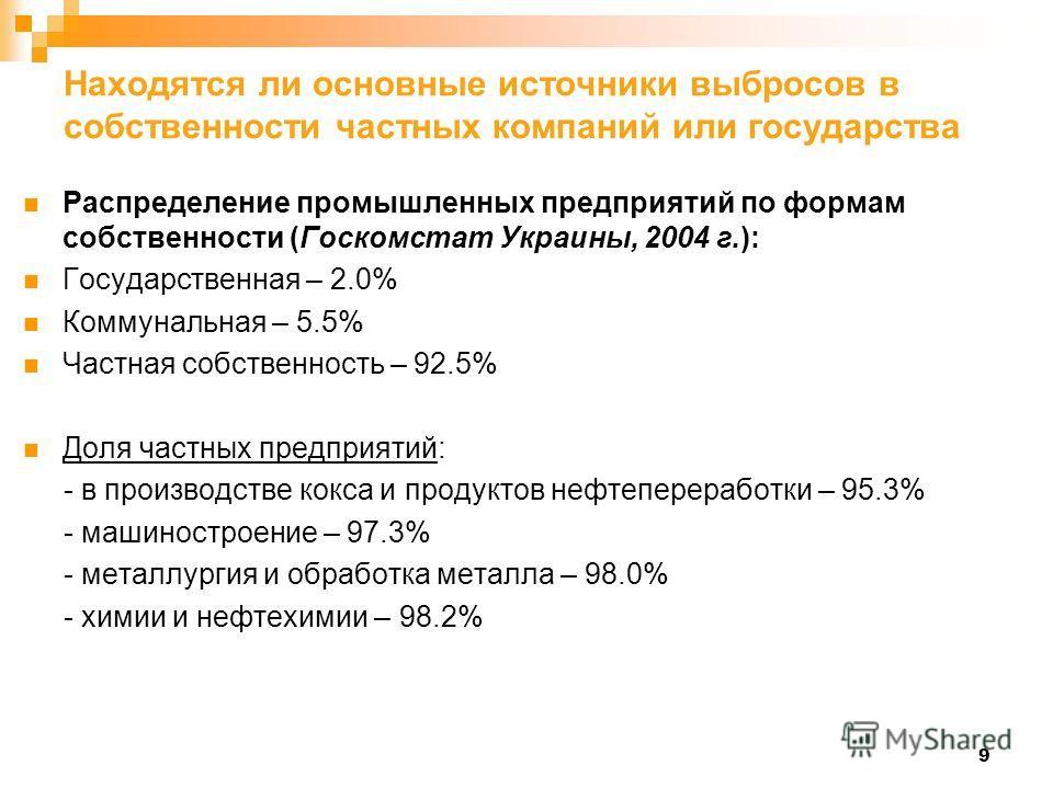 9 Находятся ли основные источники выбросов в собственности частных компаний или государства Распределение промышленных предприятий по формам собственности (Госкомстат Украины, 2004 г.): Государственная – 2.0% Коммунальная – 5.5% Частная собственность