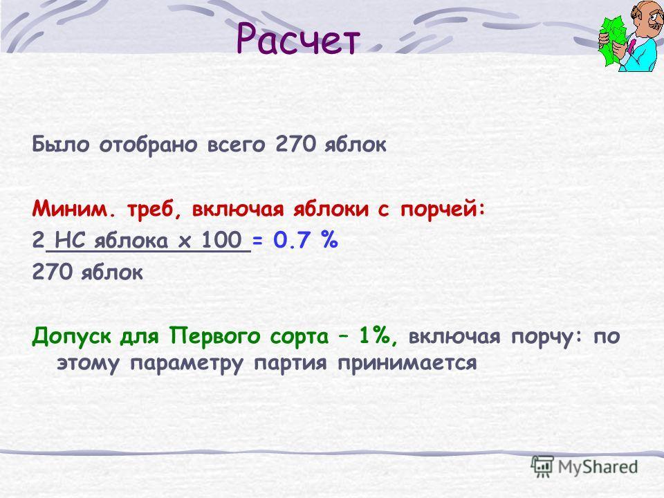 Расчет Было отобрано всего 270 яблок Миним. треб, включая яблоки с порчей: 2 НС яблока x 100 = 0.7 % 270 яблок Допуск для Первого сорта – 1%, включая порчу: по этому параметру партия принимается