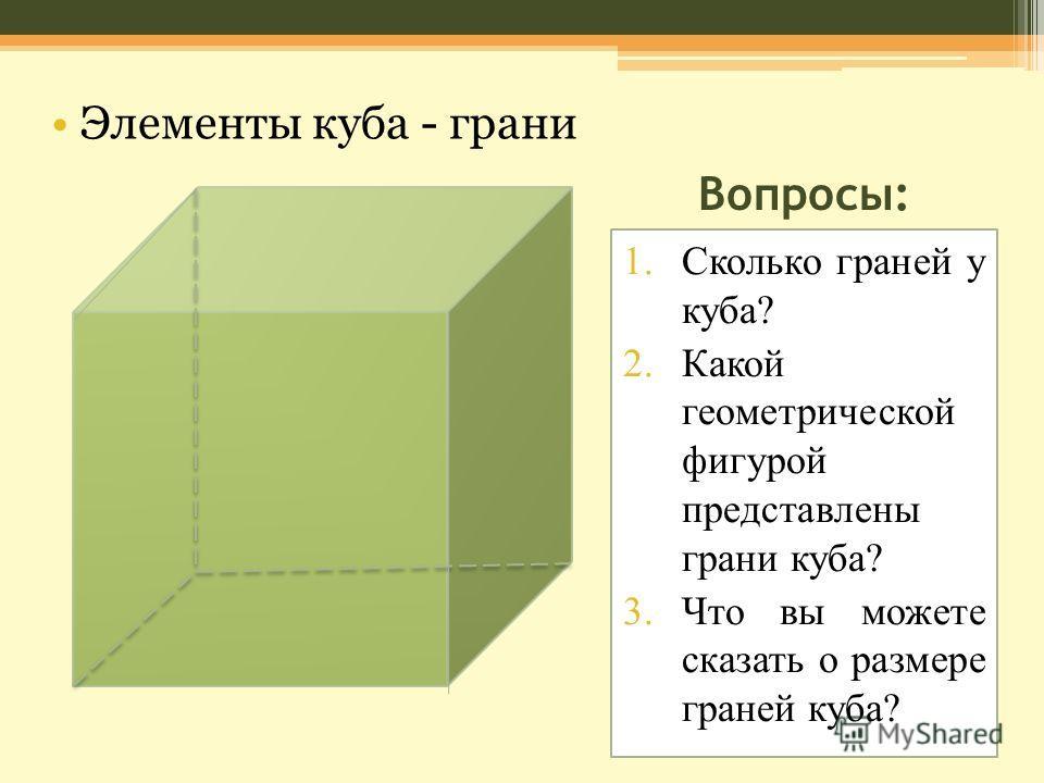 Вопросы: 1.Сколько граней у куба? 2.Какой геометрической фигурой представлены грани куба? 3.Что вы можете сказать о размере граней куба? Элементы куба - грани