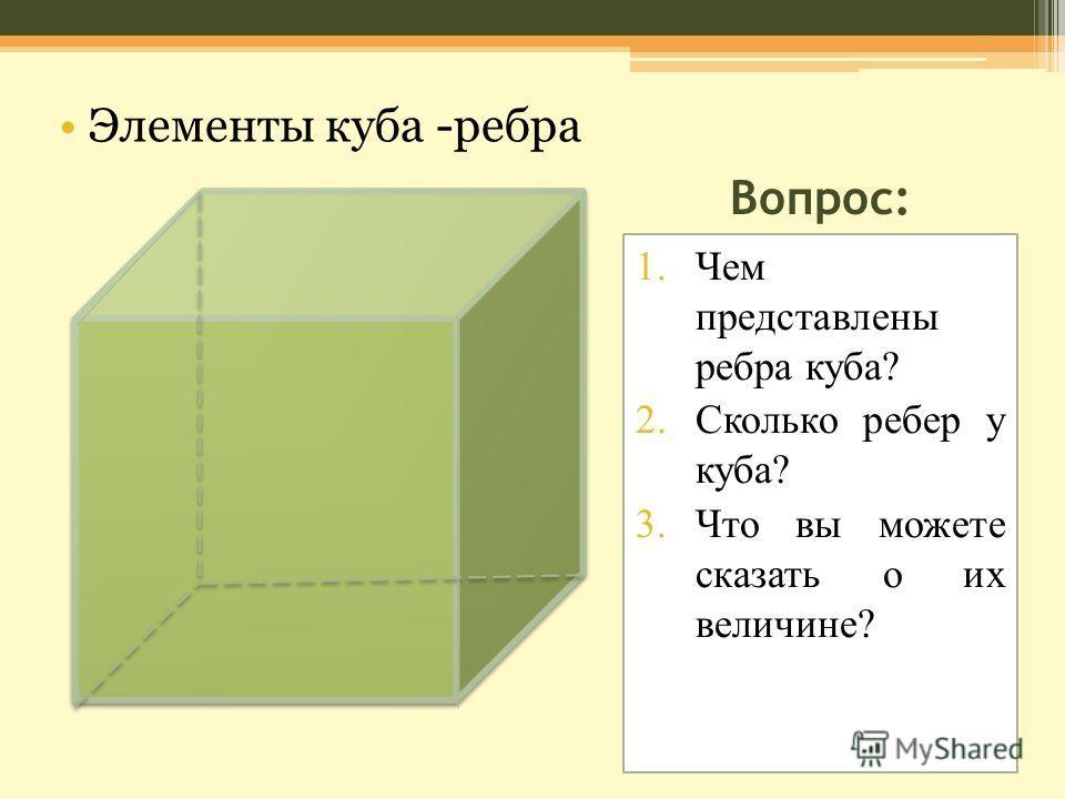 Вопрос: 1.Чем представлены ребра куба? 2.Сколько ребер у куба? 3.Что вы можете сказать о их величине? Элементы куба -ребра