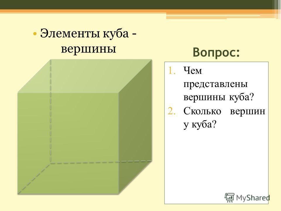 Вопрос: 1.Чем представлены вершины куба? 2.Сколько вершин у куба? Элементы куба - вершины