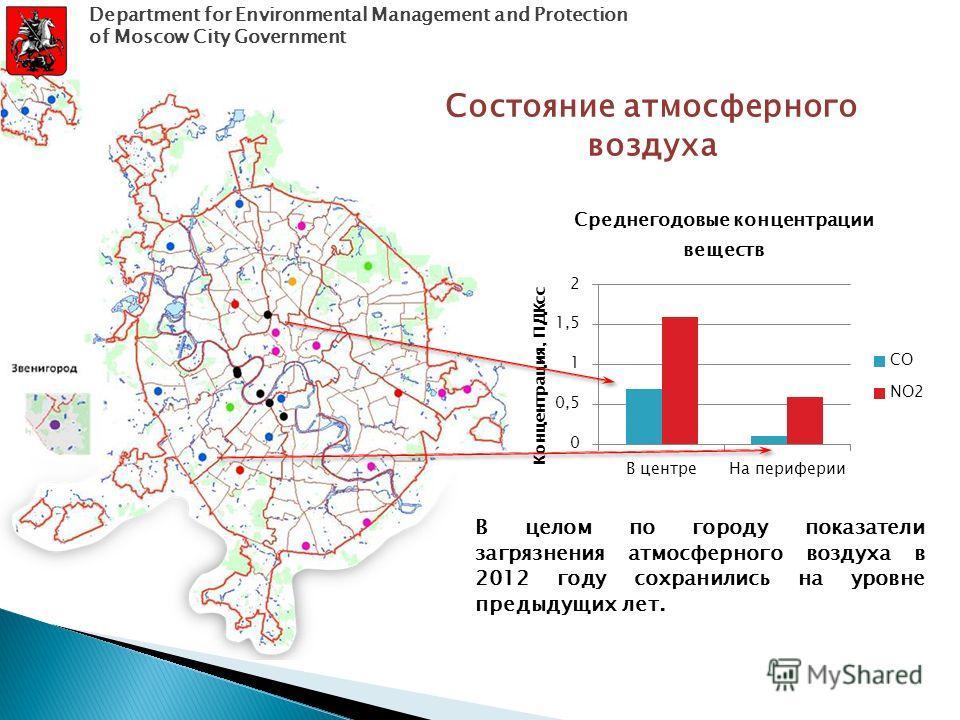 Состояние атмосферного воздуха В целом по городу показатели загрязнения атмосферного воздуха в 2012 году сохранились на уровне предыдущих лет. Department for Environmental Management and Protection of Moscow City Government