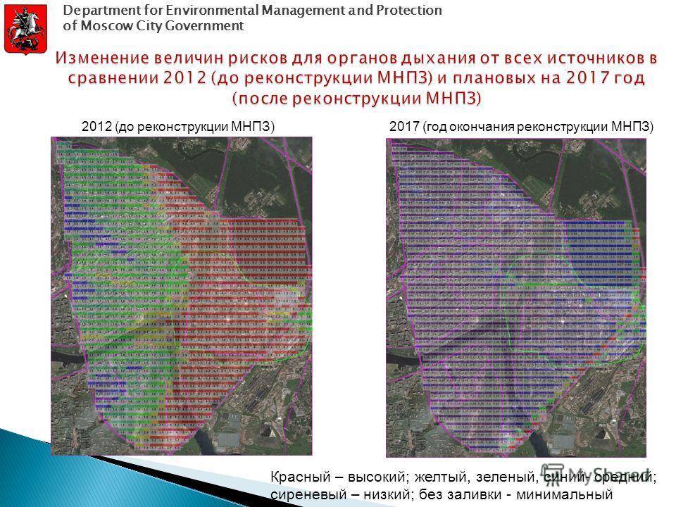 2012 (до реконструкции МНПЗ)2017 (год окончания реконструкции МНПЗ) Красный – высокий; желтый, зеленый, синий- средний; сиреневый – низкий; без заливки - минимальный Department for Environmental Management and Protection of Moscow City Government