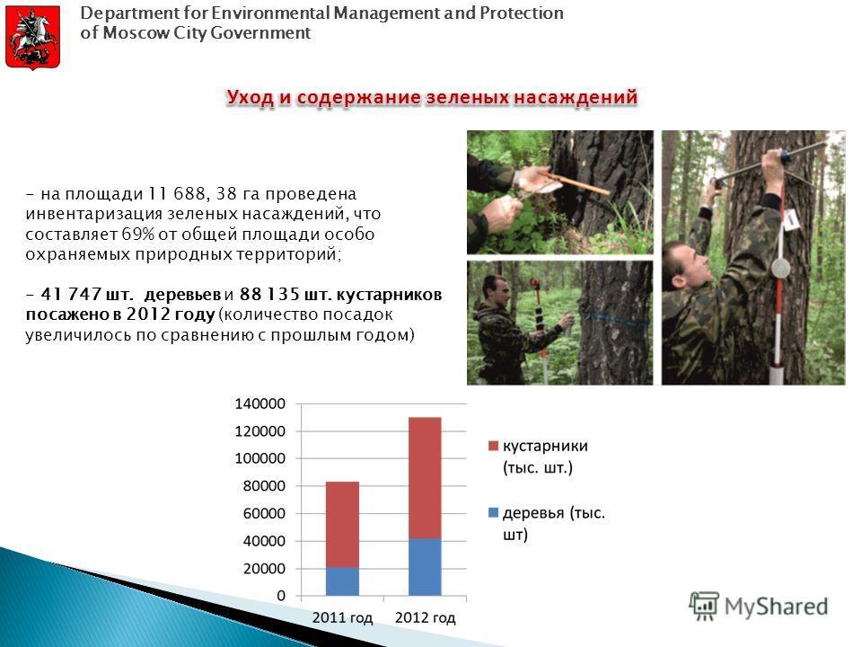 - на площади 11 688, 38 га проведена инвентаризация зеленых насаждений, что составляет 69% от общей площади особо охраняемых природных территорий; - 41 747 шт. деревьев и 88 135 шт. кустарников посажено в 2012 году (количество посадок увеличилось по