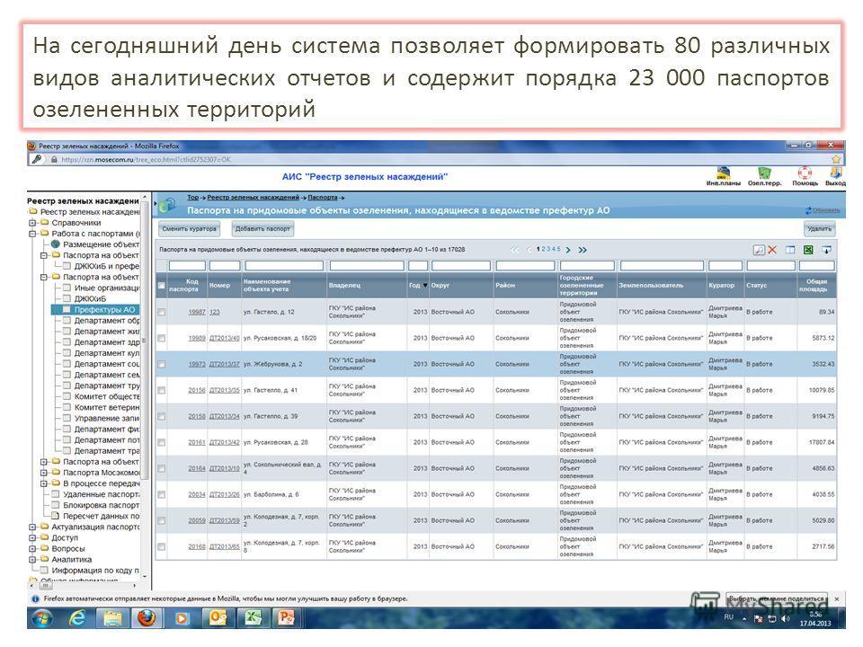 На сегодняшний день система позволяет формировать 80 различных видов аналитических отчетов и содержит порядка 23 000 паспортов озелененных территорий