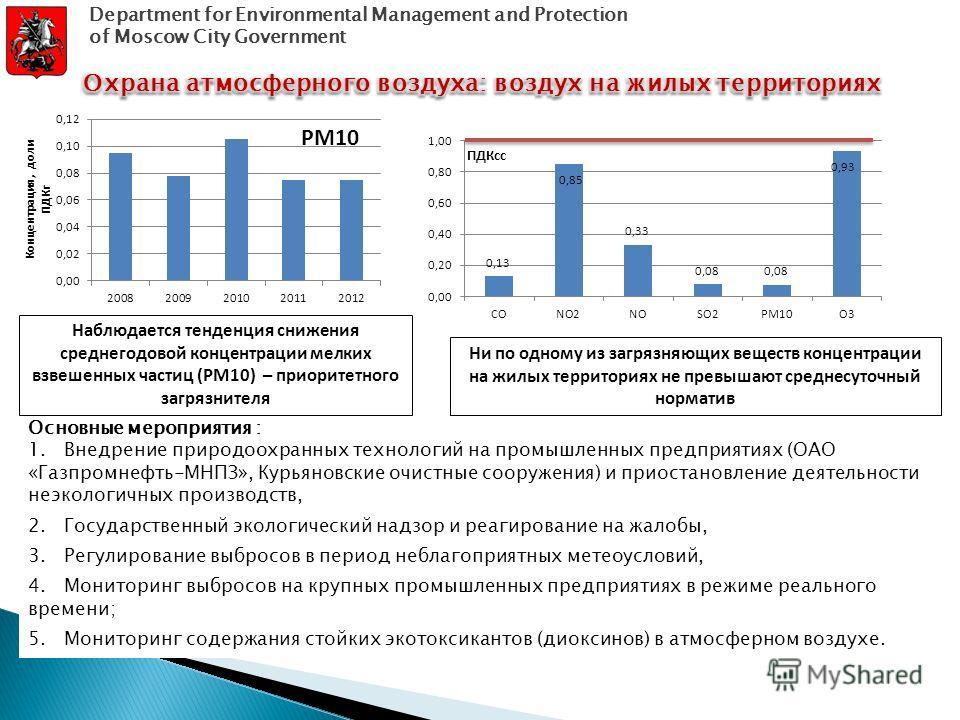 (ОАО «Газпромнефть-МНПЗ»,