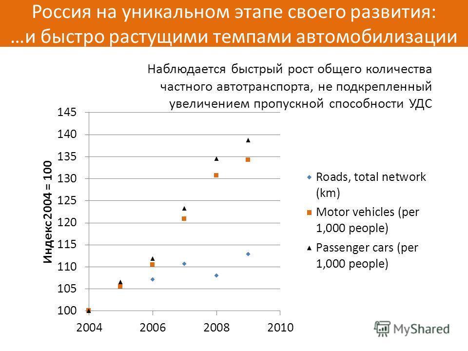 Наблюдается быстрый рост общего количества частного автотранспорта, не подкрепленный увеличением пропускной способности УДС Россия на уникальном этапе своего развития: …и быстро растущими темпами автомобилизации