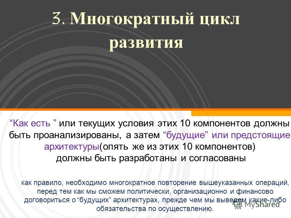 3. Многократный цикл развития Как есть или текущих условия этих 10 компонентов должны быть проанализированы, а затем будущие или предстоящие архитектуры(опять же из этих 10 компонентов) должны быть разработаны и согласованы как правило, необходимо мн