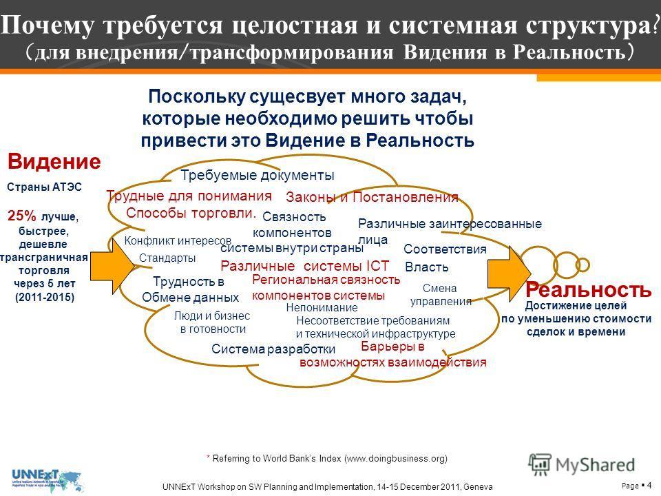 Page 4 UNNExT Workshop on SW Planning and Implementation, 14-15 December 2011, Geneva Почему требуется целостная и системная структура ? ( для внедрения / трансформирования Видения в Реальность ) * Referring to World Banks Index (www.doingbusiness.or