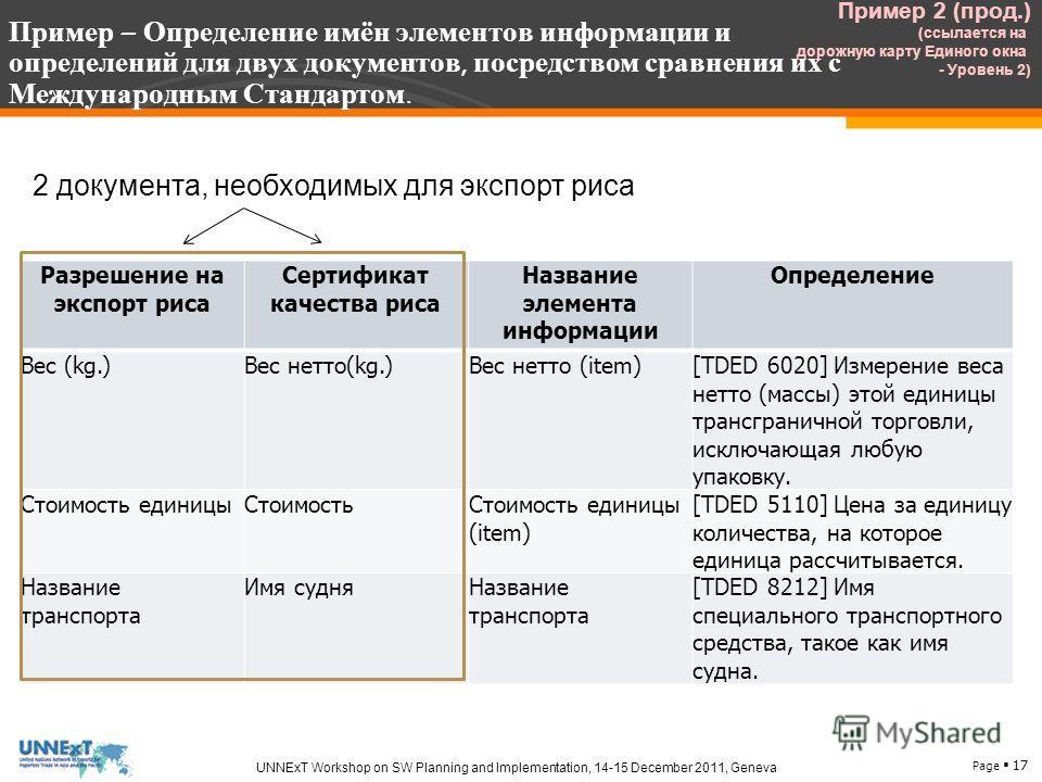 Page 17 UNNExT Workshop on SW Planning and Implementation, 14-15 December 2011, Geneva Пример – Определение имён элементов информации и определений для двух документов, посредством сравнения их с Международным Стандартом. Разрешение на экспорт риса С