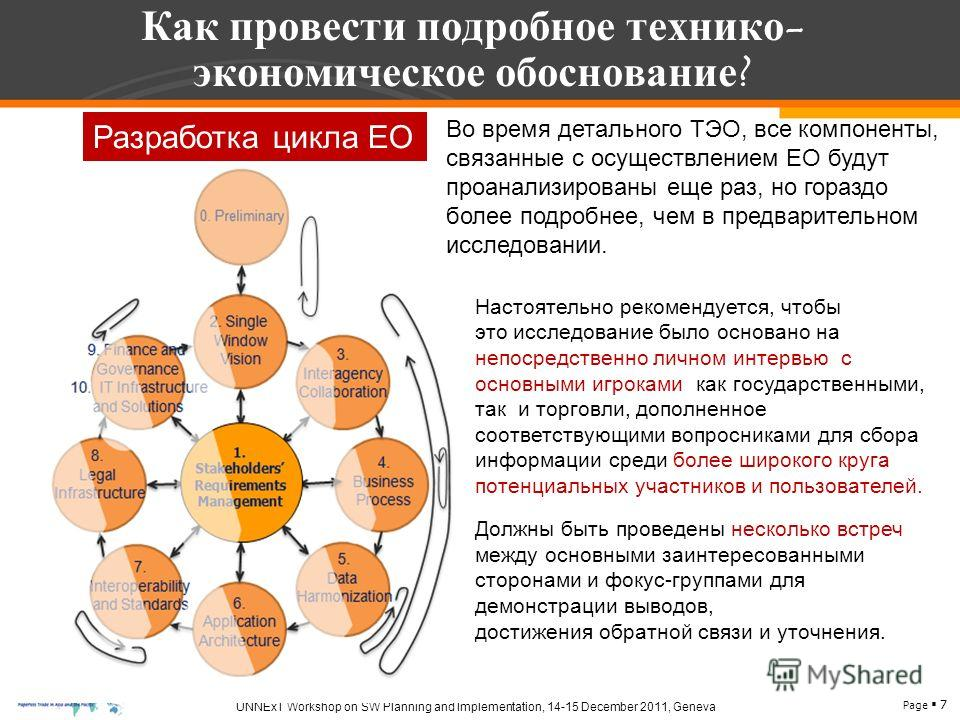 Page 7 UNNExT Workshop on SW Planning and Implementation, 14-15 December 2011, Geneva Как провести подробное технико - экономическое обоснование ? Во время детального ТЭО, все компоненты, связанные с осуществлением ЕО будут проанализированы еще раз,