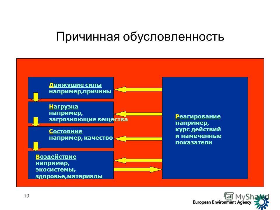 9 Каковы вопросы на политическом уровне? Что нам нужно знать? Какие оценки требуются? Какие показатели нужны? Какие данные нужны на европейском уровне? Какой мониторинг необходим для получения данных?
