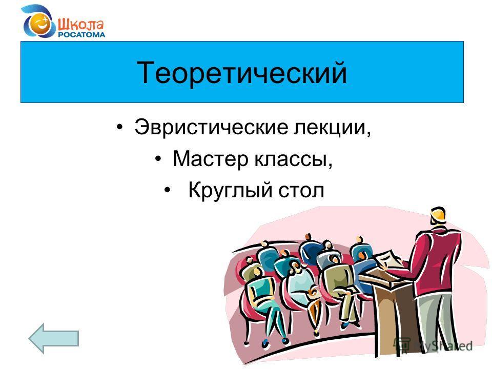 Теоретический Эвристические лекции, Мастер классы, Круглый стол