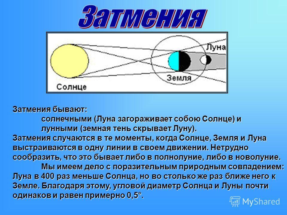 Затмения бывают: солнечными (Луна загораживает собою Солнце) и лунными (земная тень скрывает Луну). Затмения случаются в те моменты, когда Солнце, Земля и Луна выстраиваются в одну линии в своем движении. Нетрудно сообразить, что это бывает либо в по
