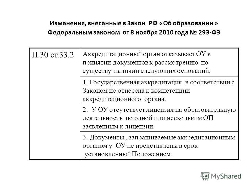 Изменения, внесенные в Закон РФ «Об образовании » Федеральным законом от 8 ноября 2010 года 293-ФЗ П.30 ст.33.2 Аккредитационный орган отказывает ОУ в принятии документов к рассмотрению по существу наличии следующих оснований; 1. Государственная аккр