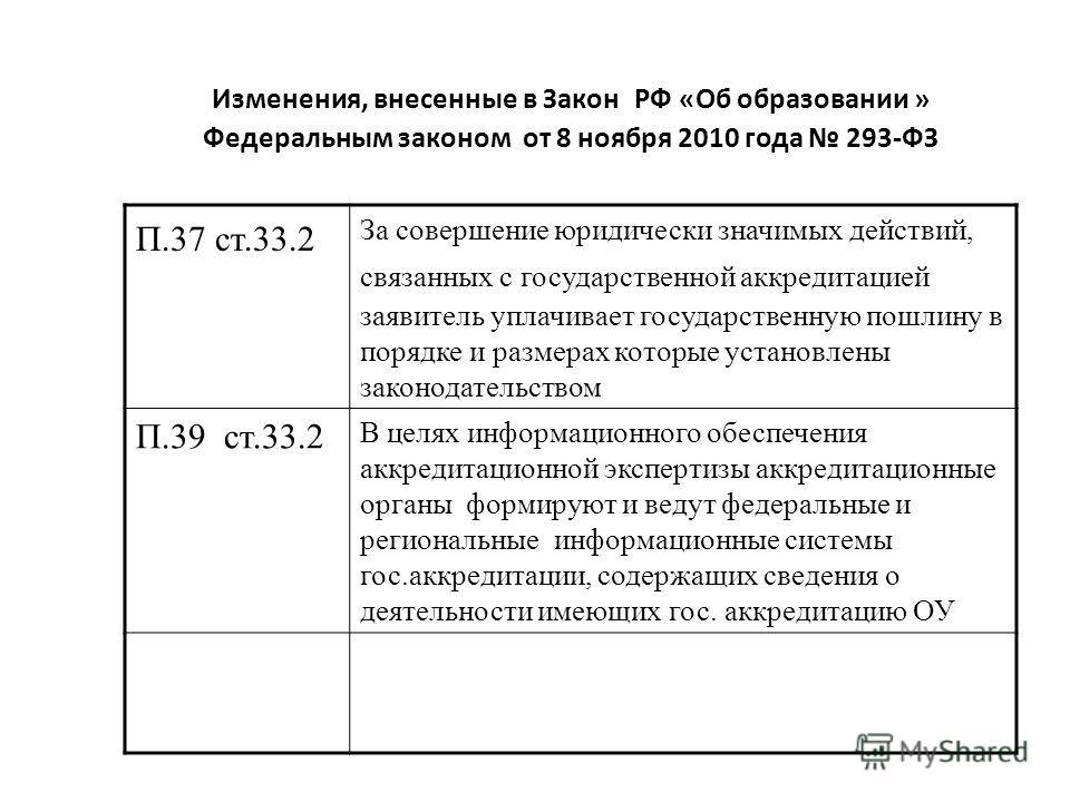 Изменения, внесенные в Закон РФ «Об образовании » Федеральным законом от 8 ноября 2010 года 293-ФЗ П.37 ст.33.2 За совершение юридически значимых действий, связанных с государственной аккредитацией заявитель уплачивает государственную пошлину в поряд