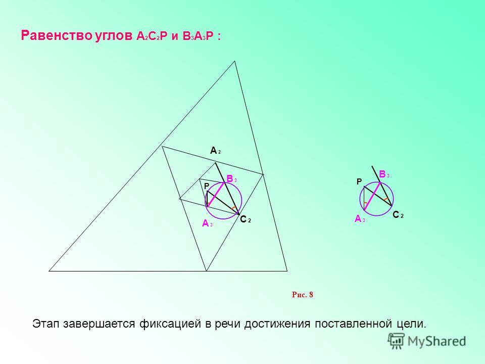 Р С 2С 2 А 3А 3 В 3В 3 А 2А 2 Р С 2С 2 А 3А 3 В 3В 3 Равенство углов А 2 С 2 Р и В 3 А 3 Р : Этап завершается фиксацией в речи достижения поставленной цели. Рис. 8