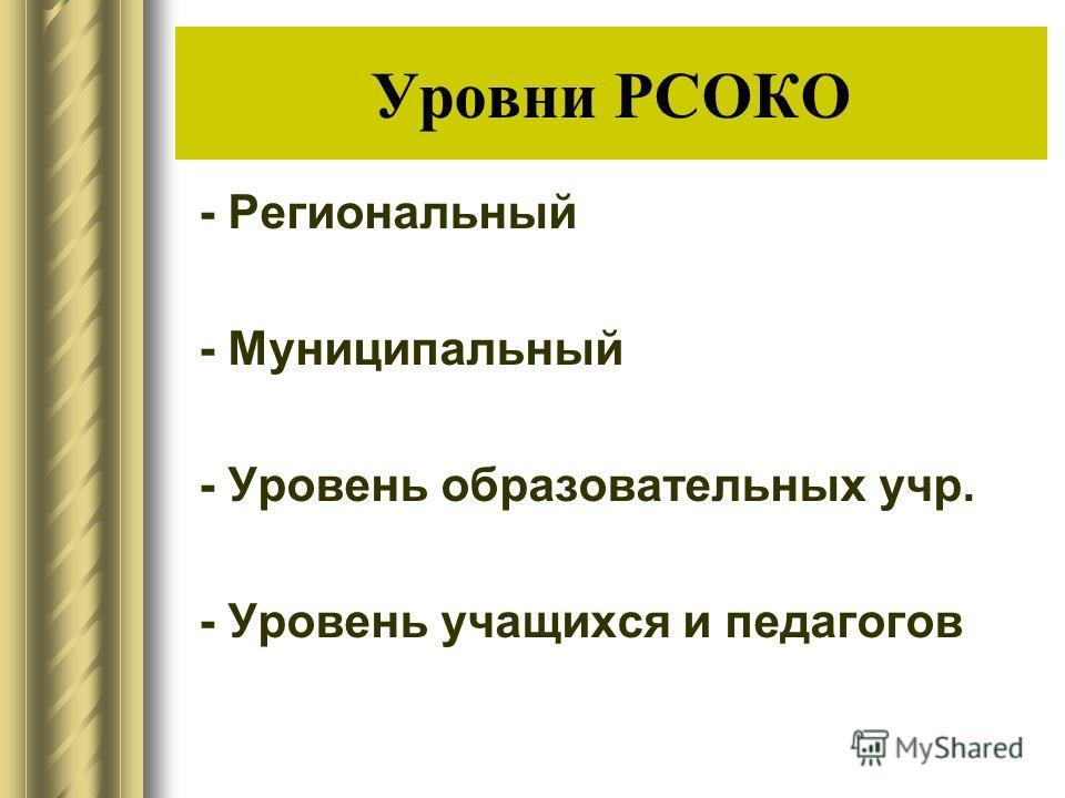 Уровни РСОКО - Региональный - Муниципальный - Уровень образовательных учр. - Уровень учащихся и педагогов