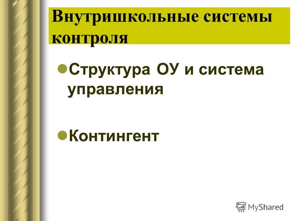 Внутришкольные системы контроля Структура ОУ и система управления Контингент