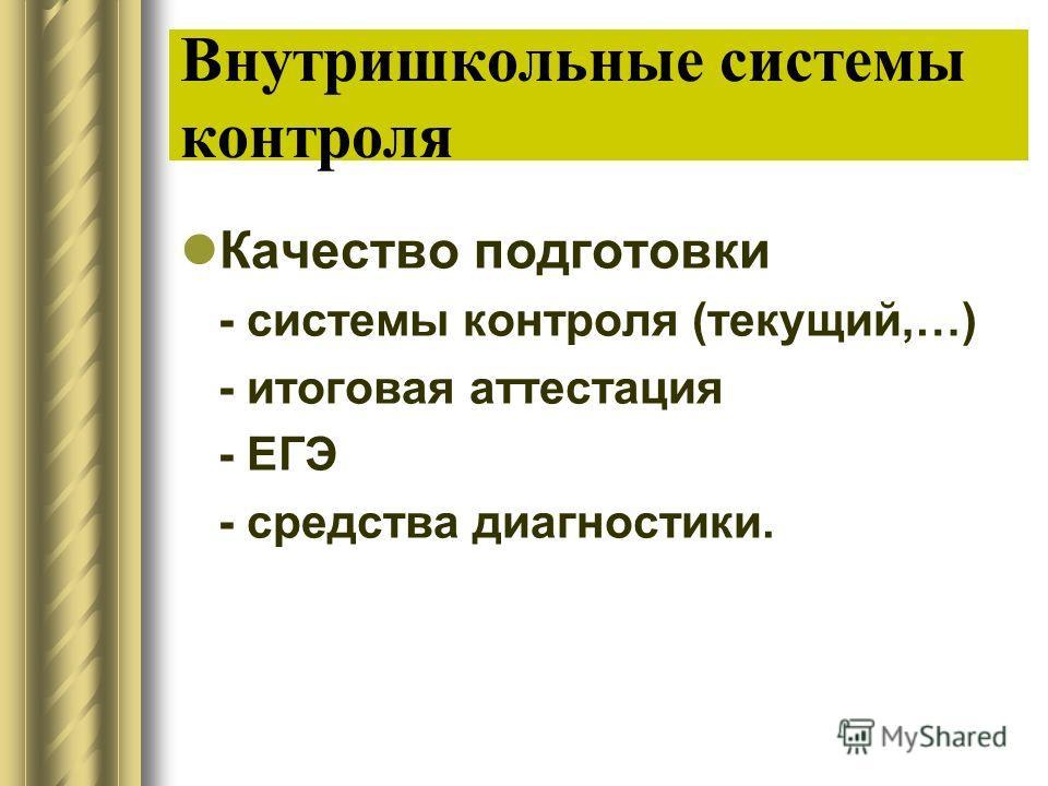 Внутришкольные системы контроля Качество подготовки - системы контроля (текущий,…) - итоговая аттестация - ЕГЭ - средства диагностики.