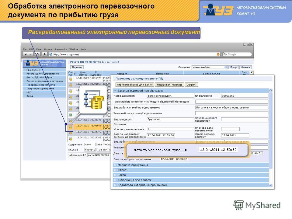 Раскредитованный электронный перевозочный документ. АВТОМАТИЗОВАНА СИСТЕМА КЛІЄНТ УЗ