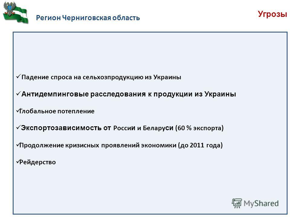 Падение спроса на сельхозпродукцию из Украины Антидемпинговые расследования к продукции из Украины Глобальное потепление Экспортозависимость от Росси и и Белару си (60 % экспорта) Продолжение кризисных проявлений экономики (до 2011 года) Рейдерство У