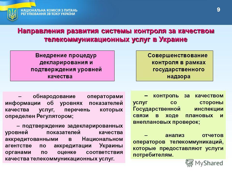 Внедрение процедур декларирования и подтверждения уровней качества Направления развития системы контроля за качеством телекоммуникационных услуг в Украине Совершенствование контроля в рамках государственного надзора – обнародование операторами информ