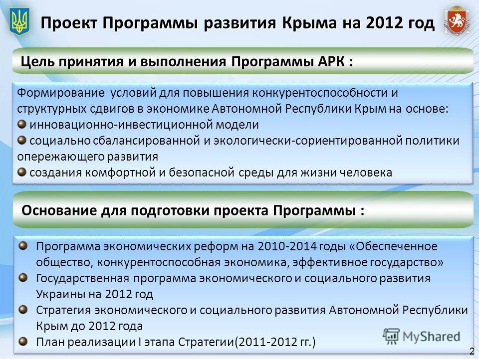 Цель принятия и выполнения Программы АРК : Программа экономических реформ на 2010-2014 годы «Обеспеченное общество, конкурентоспособная экономика, эффективное государство» Государственная программа экономического и социального развития Украины на 201