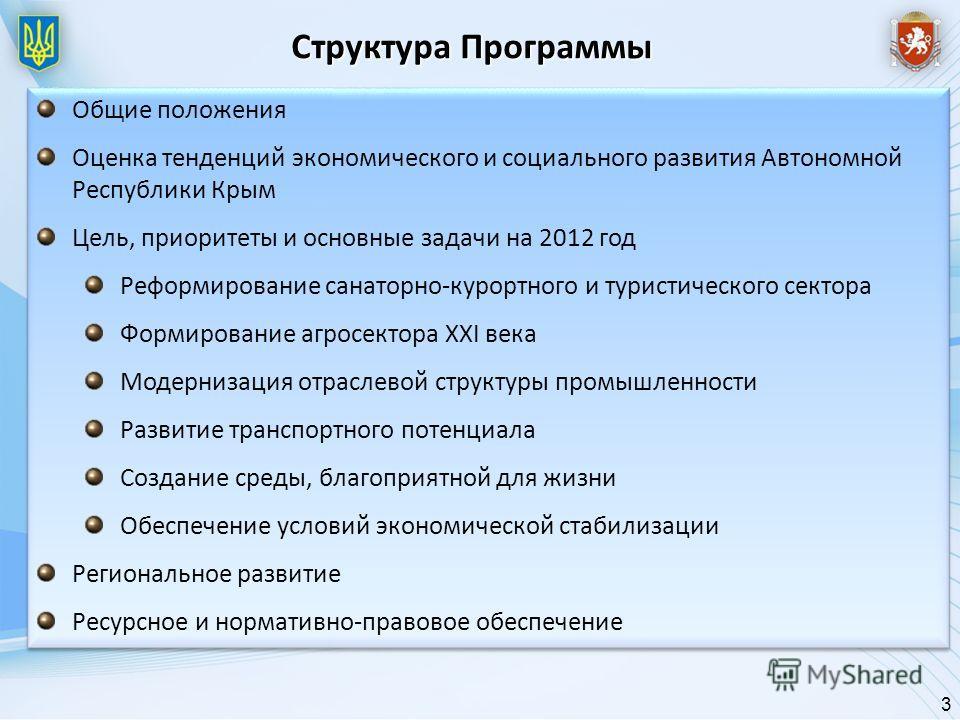 Структура Программы Общие положения Оценка тенденций экономического и социального развития Автономной Республики Крым Цель, приоритеты и основные задачи на 2012 год Реформирование санаторно-курортного и туристического сектора Формирование агросектора