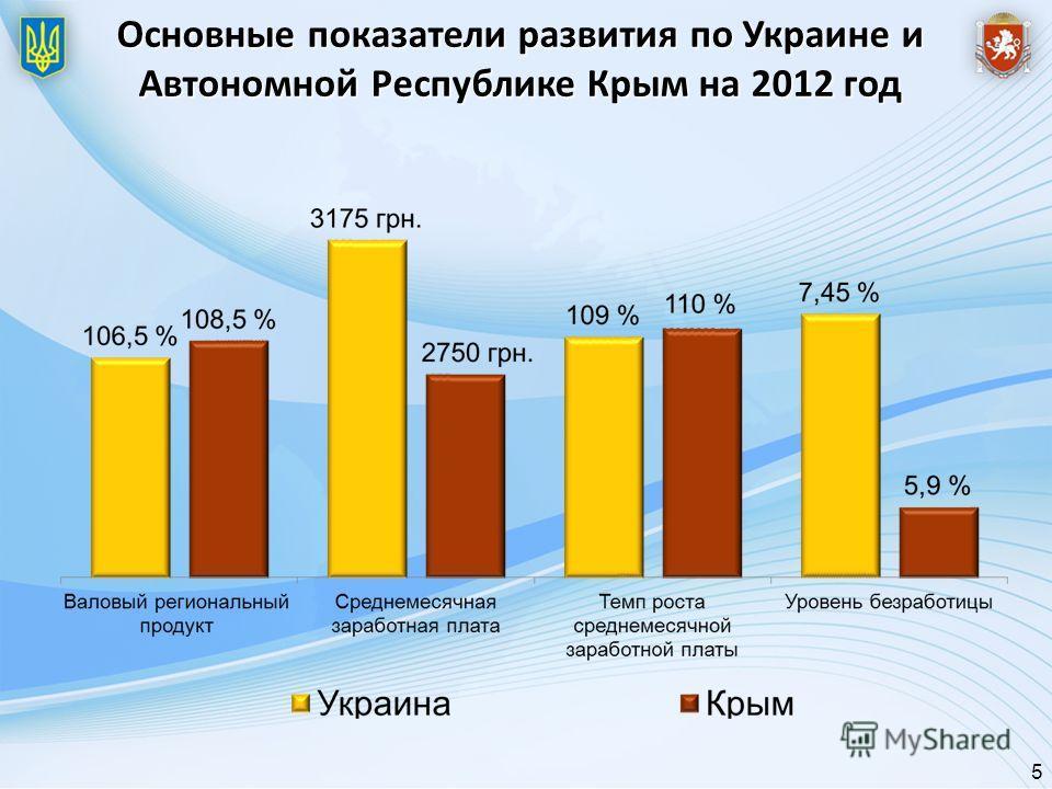 Основные показатели развития по Украине и Автономной Республике Крым на 2012 год 5