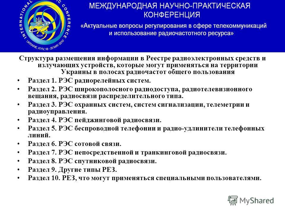 Структура размещения информации в Реестре радиоэлектронных средств и излучающих устройств, которые могут применяться на территории Украины в полосах радиочастот общего пользования Раздел 1. РЭС радиорелейных систем. Раздел 2. РЭС широкополосного ради