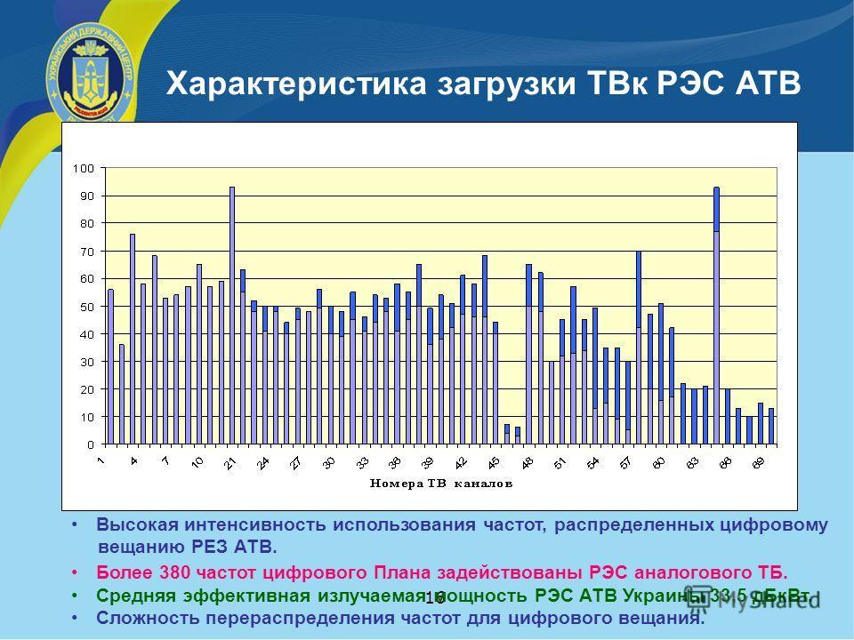 16 Высокая интенсивность использования частот, распределенных цифровому вещанию РЕЗ АТВ. Более 380 частот цифрового Плана задействованы РЭС аналогового ТБ. Средняя эффективная излучаемая мощность РЭС АТВ Украины 33,5 дБкВт. Сложность перераспределени