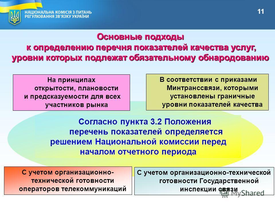 Согласно пункта 3.2 Положения перечень показателей определяется решением Национальной комиссии перед началом отчетного периода На принципах открытости, плановости и предсказуемости для всех участников рынка Основные подходы к определению перечня пока