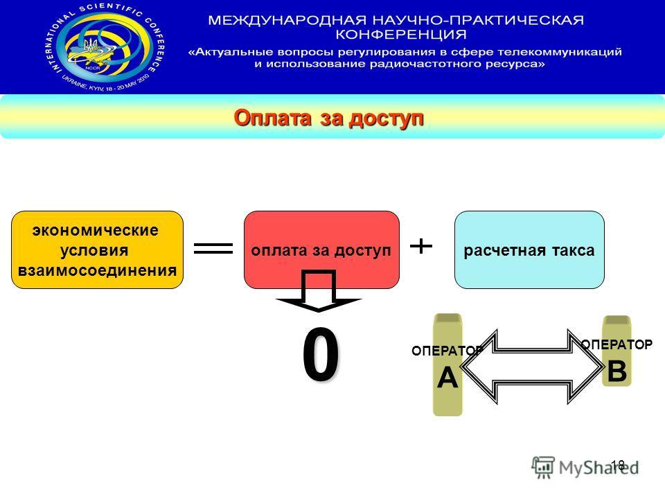 18 Оплата за доступ экономические условия взаимосоединения оплата за доступрасчетная такса 0 ОПЕРАТОР А ОПЕРАТОР В