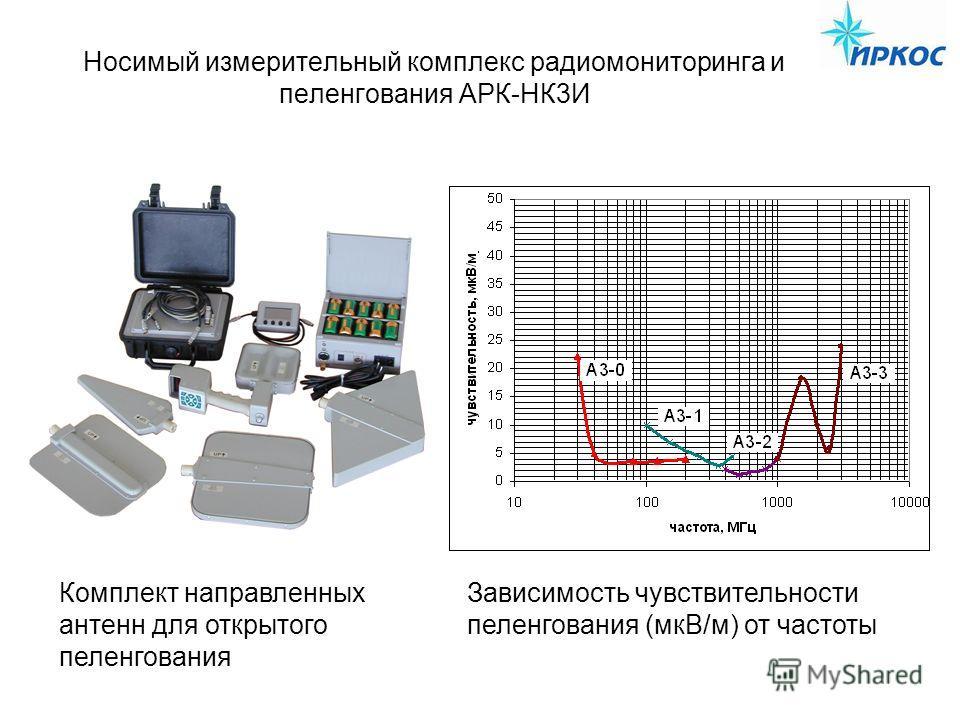 Носимый измерительный комплекс радиомониторинга и пеленгования АРК-НК3И Комплект направленных антенн для открытого пеленгования Зависимость чувствительности пеленгования (мкВ/м) от частоты