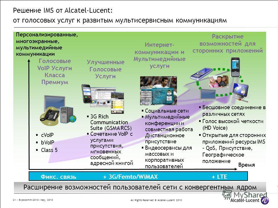 All Rights Reserved © Alcatel-Lucent 2010 21 | Expocomm-2010| May, 2010 Решение IMS от Alcatel-Lucent: от голосовых услуг к развитым мультисервисным коммуникациям Раcширение возможностей пользователей сети с конвергентным ядром Персонализированные, м