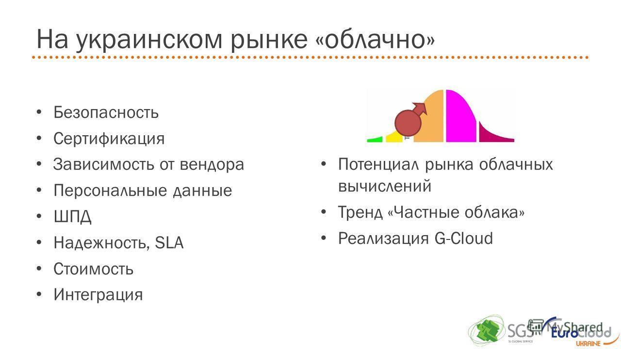 На украинском рынке «облачно» Безопасность Сертификация Зависимость от вендора Персональные данные ШПД Надежность, SLA Стоимость Интеграция Потенциал рынка облачных вычислений Тренд «Частные облака» Реализация G-Cloud