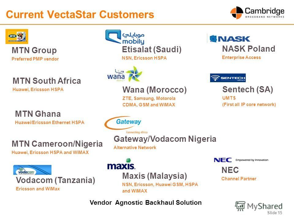 Slide 15 Current VectaStar Customers MTN South Africa Huawei, Ericsson HSPA NASK Poland Enterprise Access MTN Cameroon/Nigeria Huawei, Ericsson HSPA and WiMAX MTN Ghana Huawei/Ericsson Ethernet HSPA Sentech (SA) UMTS (First all IP core network) Etisa