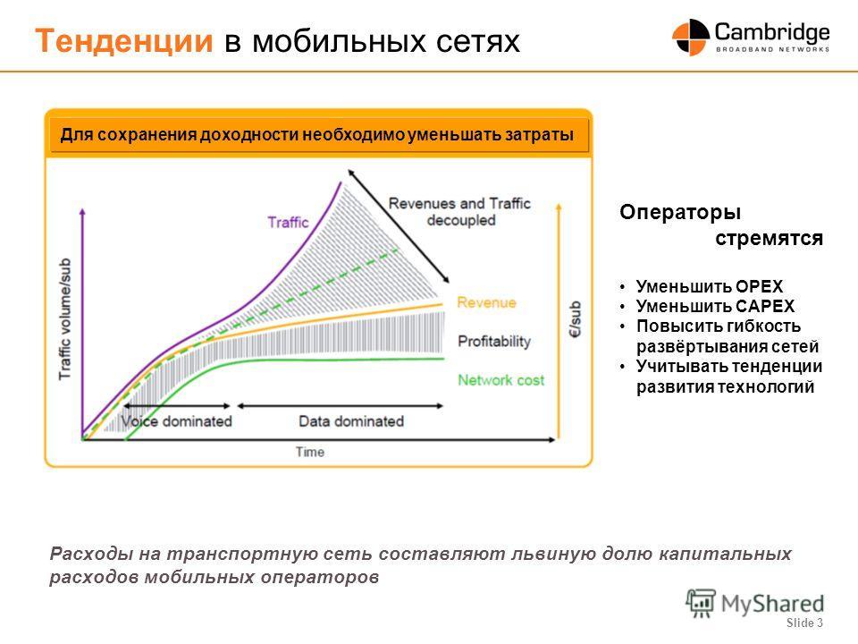 Slide 3 Тенденции в мобильных сетях Операторы стремятся Уменьшить OPEX Уменьшить CAPEX Повысить гибкость развёртывания сетей Учитывать тенденции развития технологий Расходы на транспортную сеть составляют львиную долю капитальных расходов мобильных о