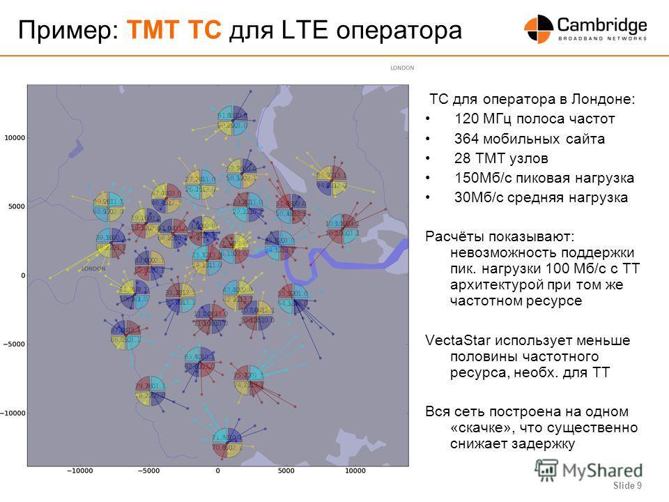 Slide 9 Пример: ТМТ ТС для LTE оператора ТС для оператора в Лондоне: 120 MГц полоса частот 364 мобильных сайта 28 ТМТ узлов 150Mб/с пиковая нагрузка 30Mб/с средняя нагрузка Расчёты показывают: невозможность поддержки пик. нагрузки 100 Мб/с с ТТ архит