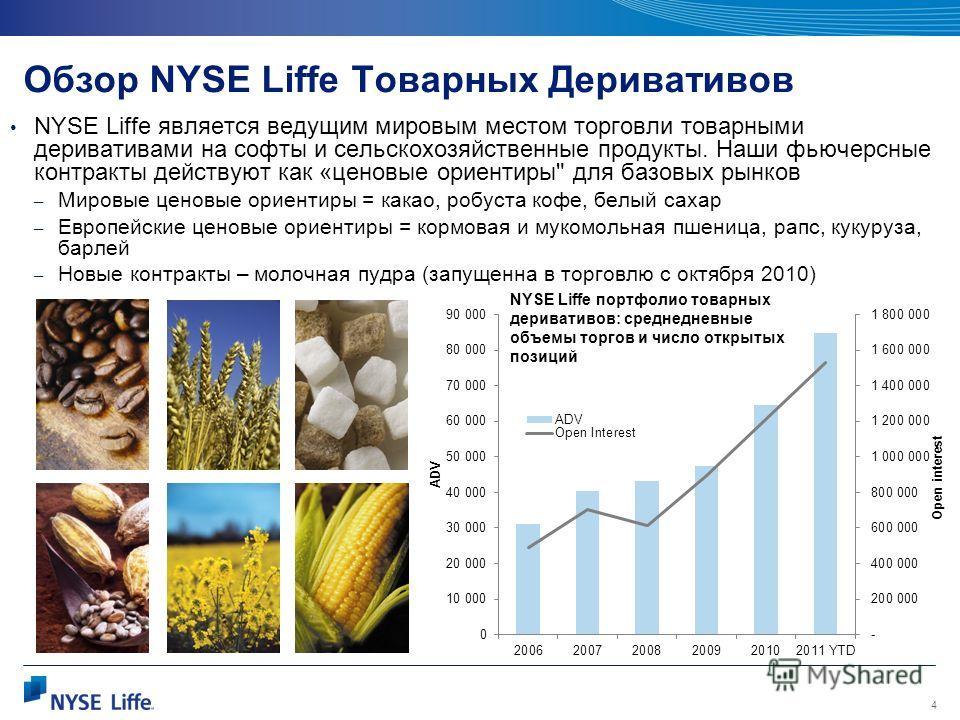 4 Обзор NYSE Liffe Товарных Деривативов NYSE Liffe является ведущим мировым местом торговли товарными деривативами на софты и сельскохозяйственные продукты. Наши фьючерсные контракты действуют как «ценовые ориентиры
