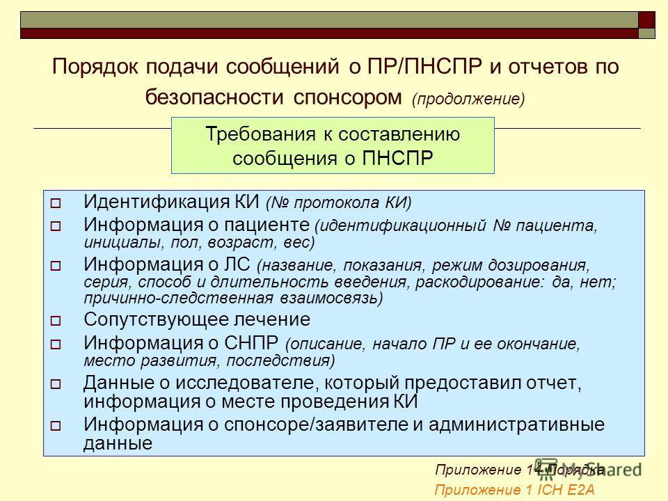 Порядок подачи сообщений о ПР/ПНСПР и отчетов по безопасности спонсором (продолжение) Идентификация КИ ( протокола КИ) Информация о пациенте (идентификационный пациента, инициалы, пол, возраст, вес) Информация о ЛС (название, показания, режим дозиров
