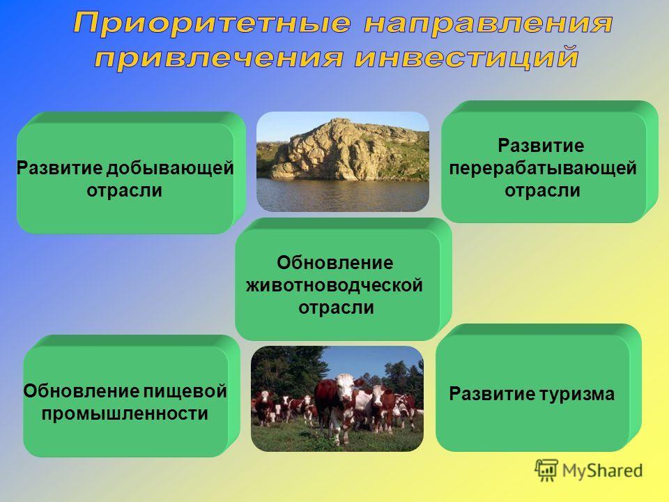 Развитие добывающей отрасли Обновление животноводческой отрасли Развитие туризма Обновление пищевой промышленности Развитие перерабатывающей отрасли