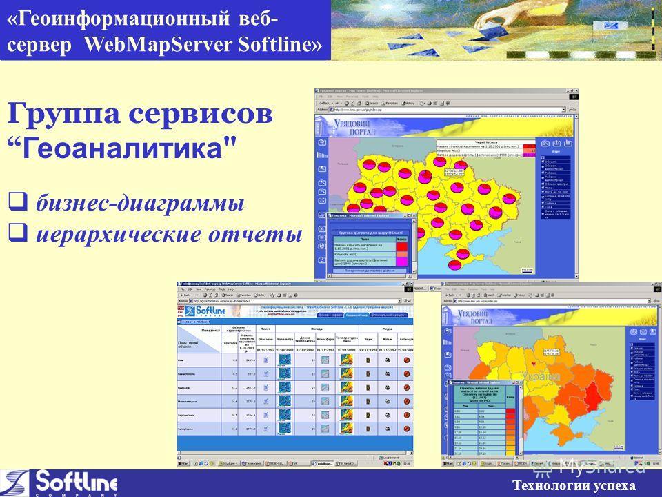 «Геоинформационный веб- сервер WebMapServer Softline» Технологии успеха Группа сервисов Геоаналитика  бизнес-диаграммы иерархические отчеты Технологии успеха «Геоинформационный веб- сервер WebMapServer Softline»
