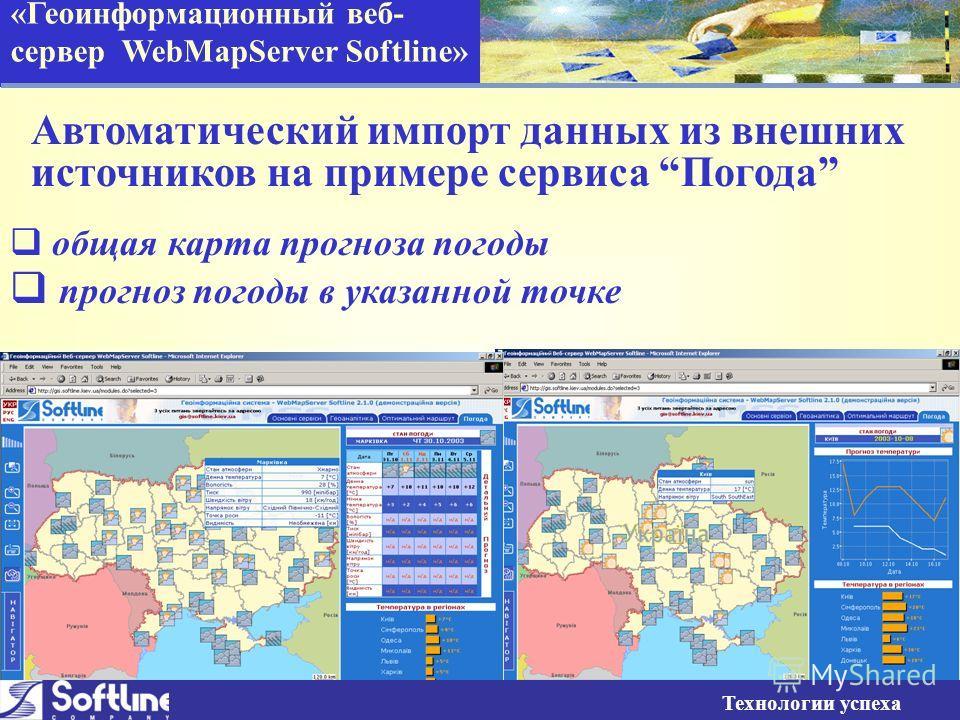 «Геоинформационный веб- сервер WebMapServer Softline» Автоматический импорт данных из внешних источников на примере сервиса Погода общая карта прогноза погоды прогноз погоды в указанной точке Технологии успеха