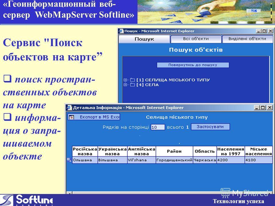 «Геоинформационный веб- сервер WebMapServer Softline» Сервис Поиск объектов на карте поиск простран- ственных объектов на карте информа- ция о запра- шиваемом объекте Технологии успеха