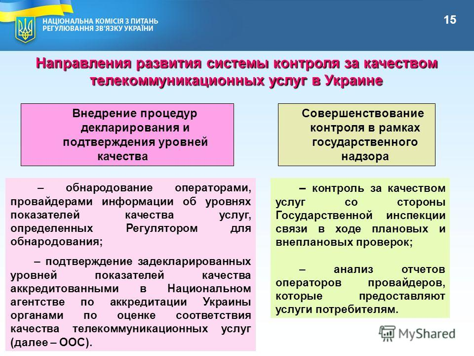 Внедрение процедур декларирования и подтверждения уровней качества Направления развития системы контроля за качеством телекоммуникационных услуг в Украине Совершенствование контроля в рамках государственного надзора – обнародование операторами, прова