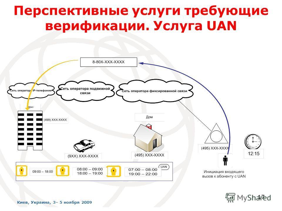 Перспективные услуги требующие верификации. Услуга UAN 17 Киев, Украина, 3– 5 ноября 2009
