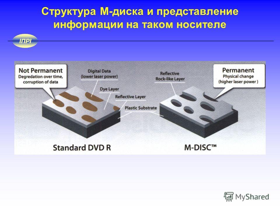 ІПРІ Структура М-диска и представление информации на таком носителе