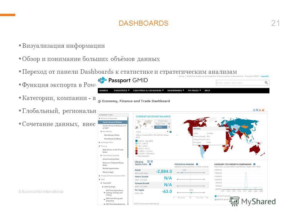 © Euromonitor International 21 DASHBOARDS Визуализация информации Обзор и понимание больших объёмов данных Переход от панели Dashboards к статистике и стратегическим анализам Функция экспорта в PowerPoint и PDF формат Категории, компании - визуализац